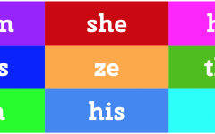 He Said, She Said, They Said: Why Proper Pronoun Protocol Matters
